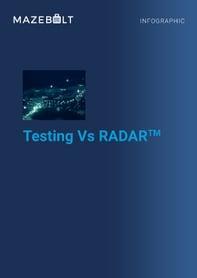 Infographic - Testing Vs Radar