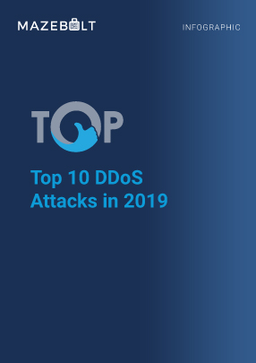 Infographic-Top 10 DDoS Attacks in 2019